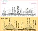 Milaan-San Remo 2013_1